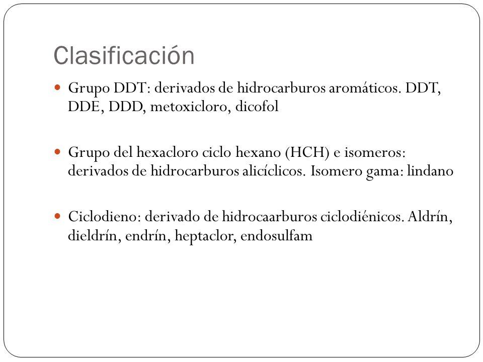 Clasificación Grupo DDT: derivados de hidrocarburos aromáticos. DDT, DDE, DDD, metoxicloro, dicofol Grupo del hexacloro ciclo hexano (HCH) e isomeros: