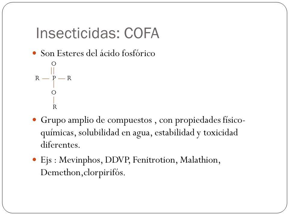 Insecticidas: COFA Son Esteres del ácido fosfórico O R P R O R Grupo amplio de compuestos, con propiedades físico- químicas, solubilidad en agua, esta