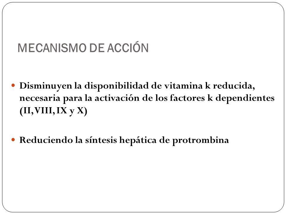 MECANISMO DE ACCIÓN Disminuyen la disponibilidad de vitamina k reducida, necesaria para la activación de los factores k dependientes (II, VIII, IX y X