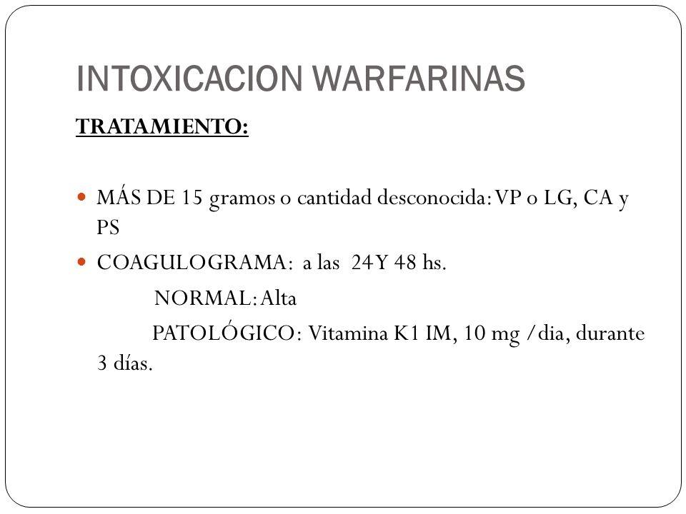 INTOXICACION WARFARINAS TRATAMIENTO: MÁS DE 15 gramos o cantidad desconocida: VP o LG, CA y PS COAGULOGRAMA: a las 24 Y 48 hs. NORMAL: Alta PATOLÓGICO