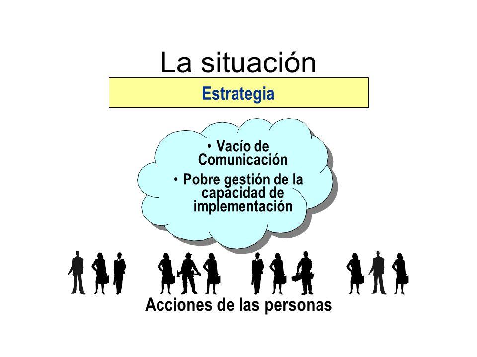 Vacío de Comunicación Pobre gestión de la capacidad de implementación Estrategia Acciones de las personas La situación