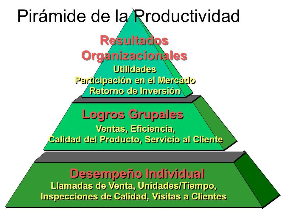 Logros Grupales Ventas, Eficiencia, Calidad del Producto, Servicio al Cliente Ventas, Eficiencia, Calidad del Producto, Servicio al Cliente Resultados