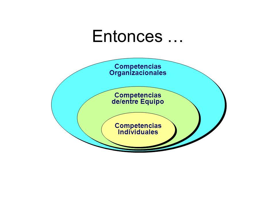 Entonces … Competencias Organizacionales Competencias Organizacionales Competencias de/entre Equipo Competencias de/entre Equipo Competencias Individu