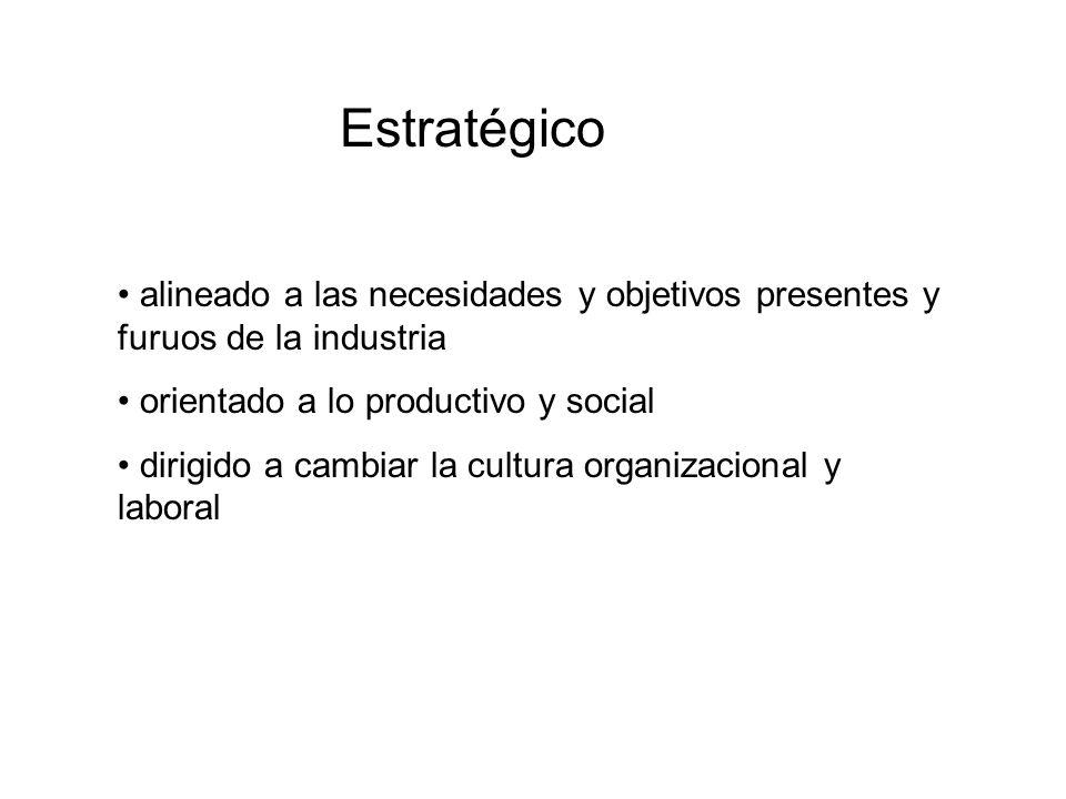 Estratégico alineado a las necesidades y objetivos presentes y furuos de la industria orientado a lo productivo y social dirigido a cambiar la cultura