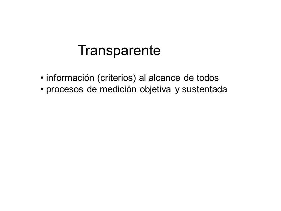 Transparente información (criterios) al alcance de todos procesos de medición objetiva y sustentada