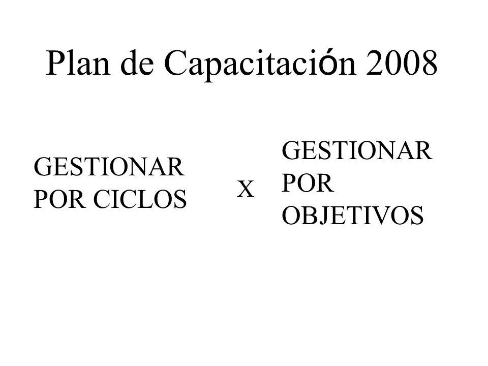 Plan de Capacitaci ó n 2008 GESTIONAR POR CICLOS GESTIONAR POR OBJETIVOS X