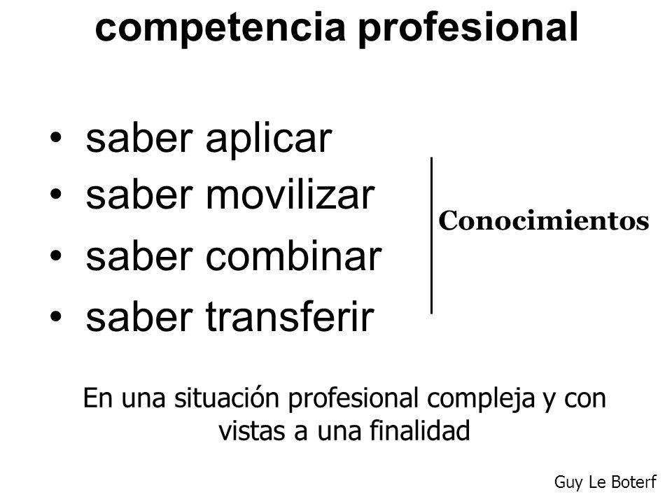 competencia profesional saber aplicar saber movilizar saber combinar saber transferir En una situación profesional compleja y con vistas a una finalid
