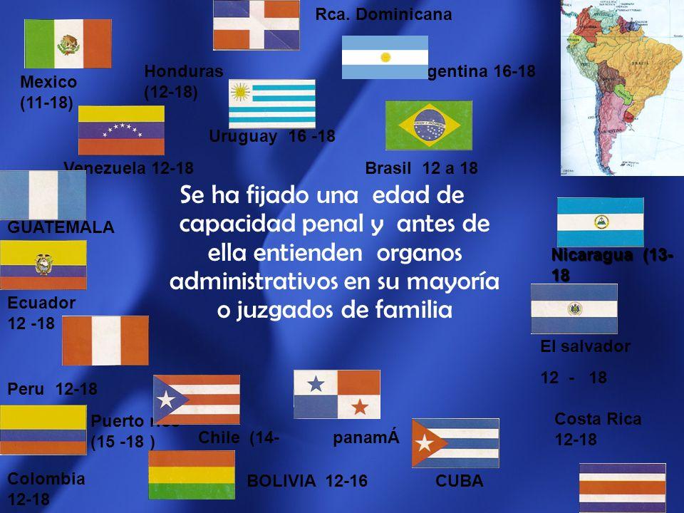 ¿¿¿¿ Como se legisló en el resto de América Latina???