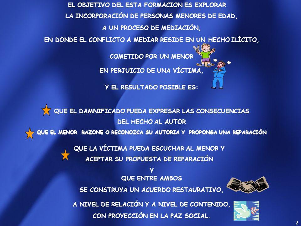 52 Caso Villagrán Morales también conocido como Caso niños de la calle Sentencia de 19.11.1999, contra el Estado de Guatemala Opinión Consultiva 17/2002 Condición Jurídica y Derechos Humanos del Niño.