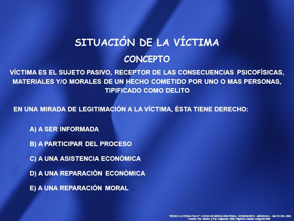 SITUACION DE LA VICTIMA