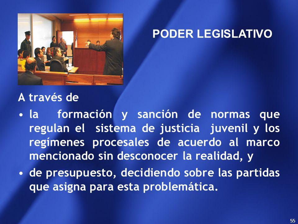 54 Le corresponde defender estos derechos a través de Políticas Sociales, Creación y Ejecución de programas de prevención y asistencia, con políticas