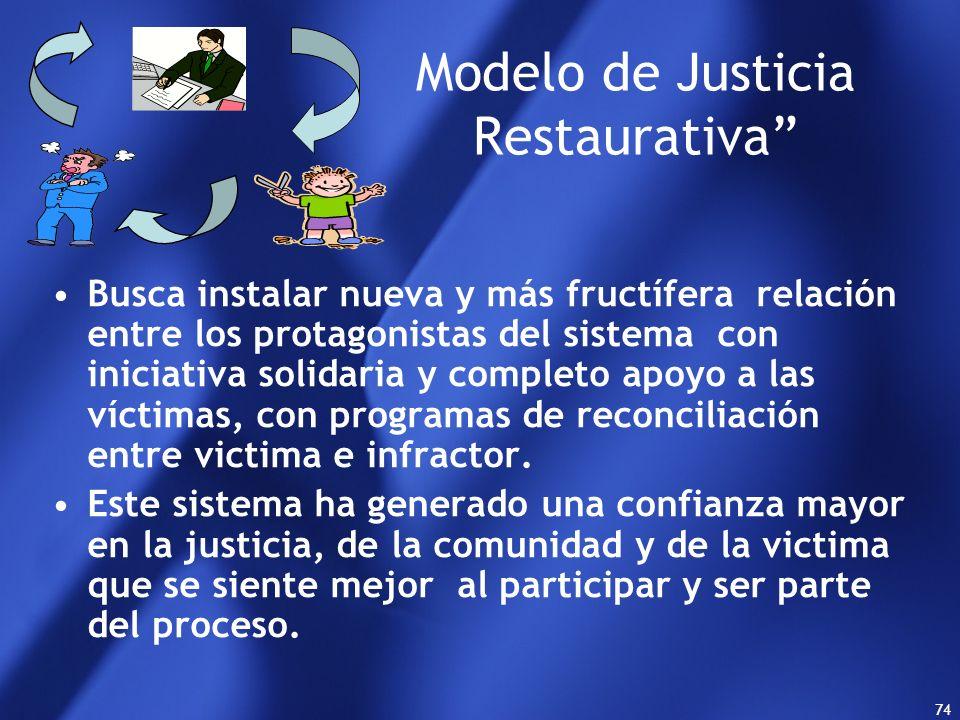 73 Este modelo persigue que el Derecho penal solo intervenga en delitos graves, sigue un proceso secuencial, evitar todo contacto de los menores con l