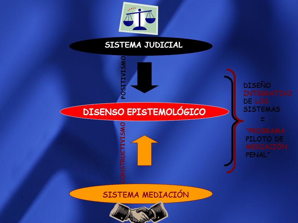 SISTEMA JUDICIAL SISTEMA MEDIACIÓN DISENSO EPISTEMOLÓGICO POSITIVISMO CONSTRUCTIVISMO DISEÑO INTEGRATIVO DE LOS SISTEMAS PROGRAMA PILOTO DE MEDIACIÓN PENAL =