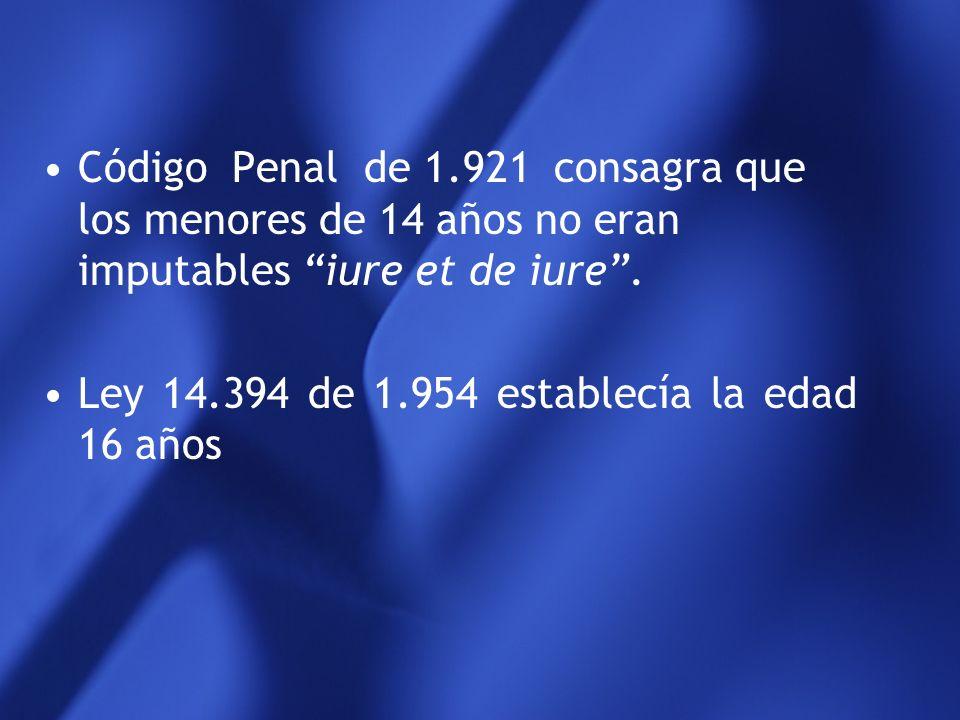 Evolución legislativa argentina Código de 1.886 ley 1.920 art. 81 consagra responsabilidad a partir de los 10 años Código Penal de 1.891 eleva el lími