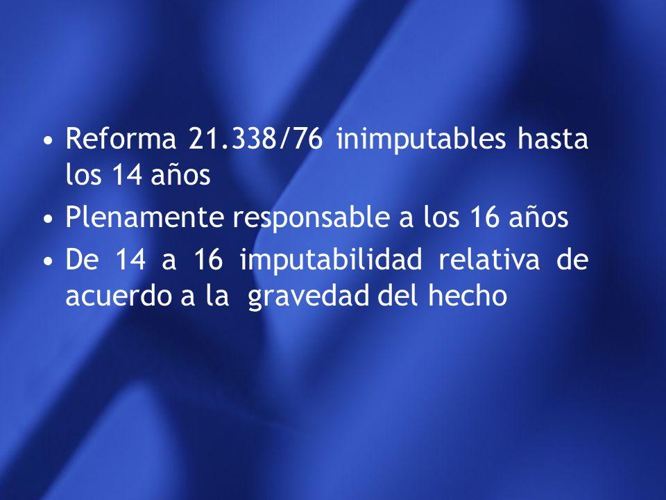 Código Penal de 1.921 consagra que los menores de 14 años no eran imputables iure et de iure. Ley 14.394 de 1.954 establecía la edad 16 años