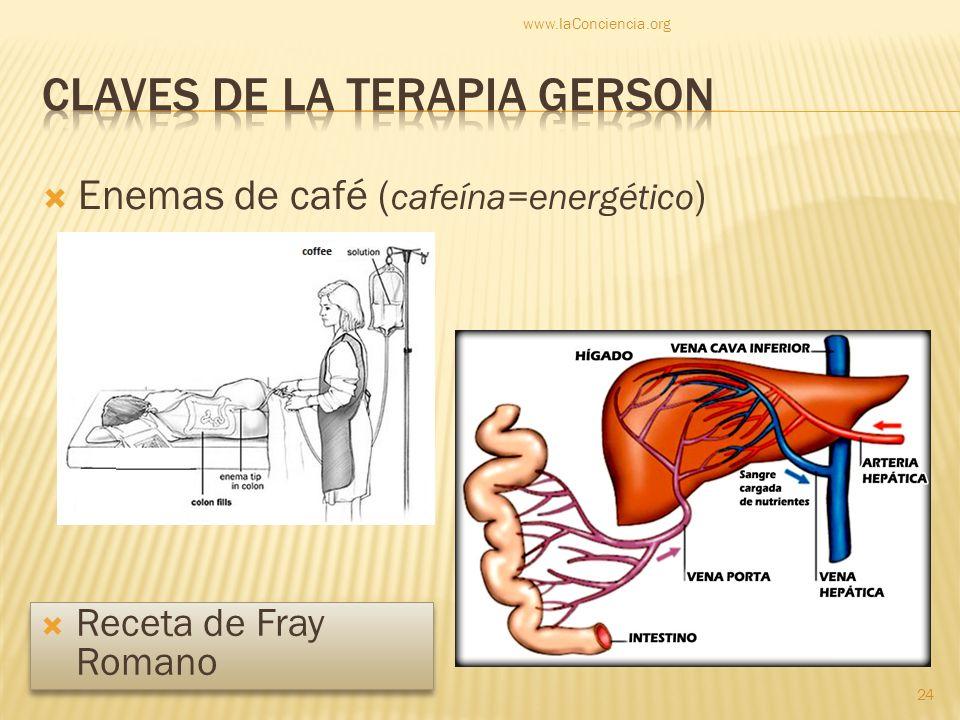 Enemas de café ( cafeína=energético ) www.laConciencia.org 24 Receta de Fray Romano