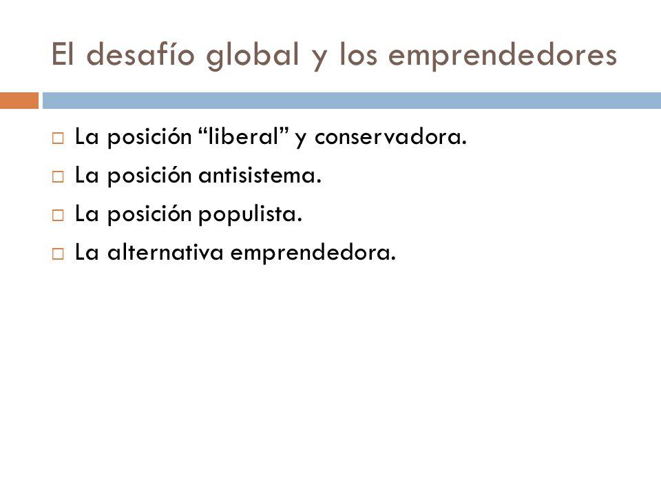 El desafío global y los emprendedores La posición liberal y conservadora. La posición antisistema. La posición populista. La alternativa emprendedora.