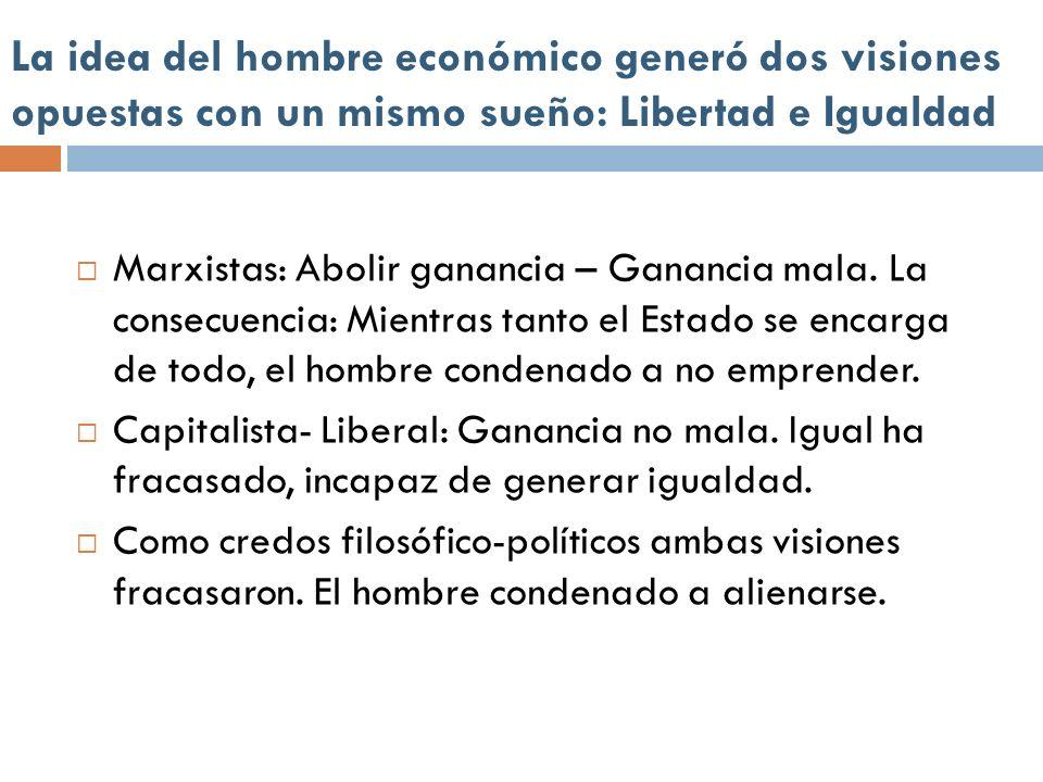 La idea del hombre económico generó dos visiones opuestas con un mismo sueño: Libertad e Igualdad Marxistas: Abolir ganancia – Ganancia mala. La conse
