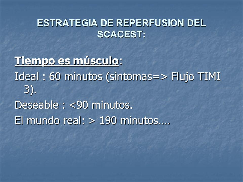 ESTRATEGIA DE REPERFUSION DEL SCACEST: Tiempo es músculo: Ideal : 60 minutos (sintomas=> Flujo TIMI 3). Deseable : <90 minutos. El mundo real: > 190 m
