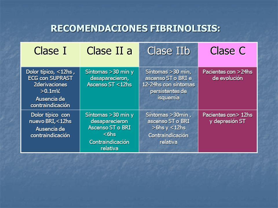 RECOMENDACIONES FIBRINOLISIS: Clase I Clase II a Clase IIb Clase C Dolor típico, 0.1mV. Ausencia de contraindicación Síntomas >30 min y desaparecieron