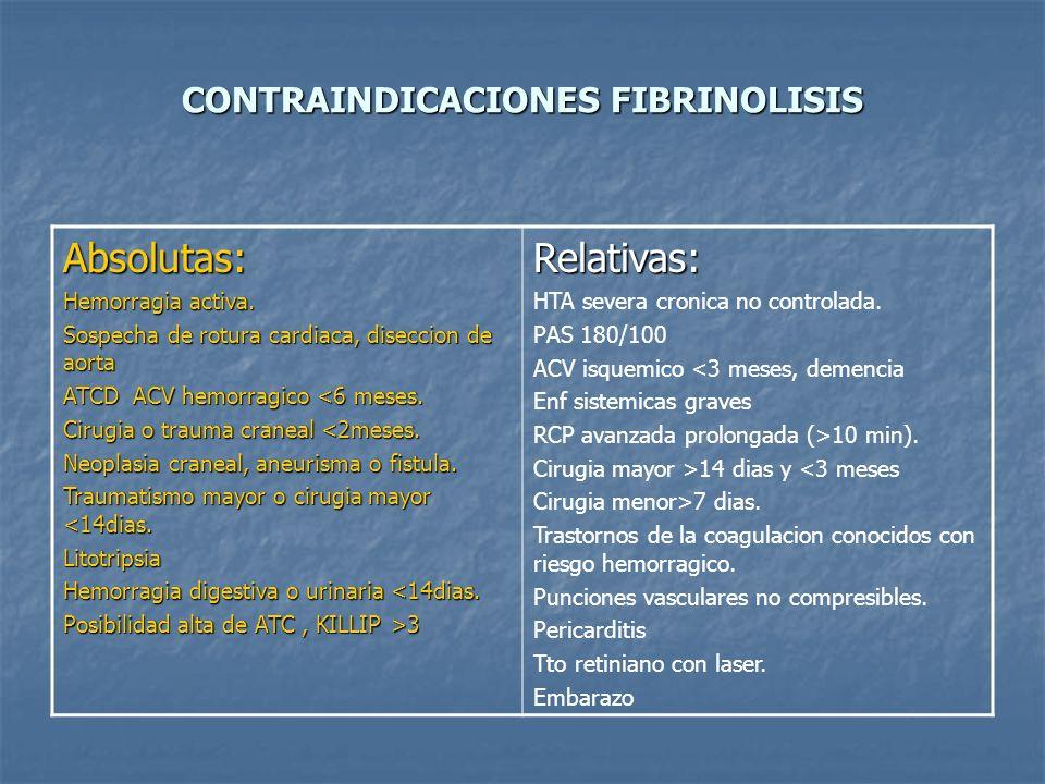 CONTRAINDICACIONES FIBRINOLISIS Absolutas: Hemorragia activa. Sospecha de rotura cardiaca, diseccion de aorta ATCD ACV hemorragico <6 meses. Cirugia o