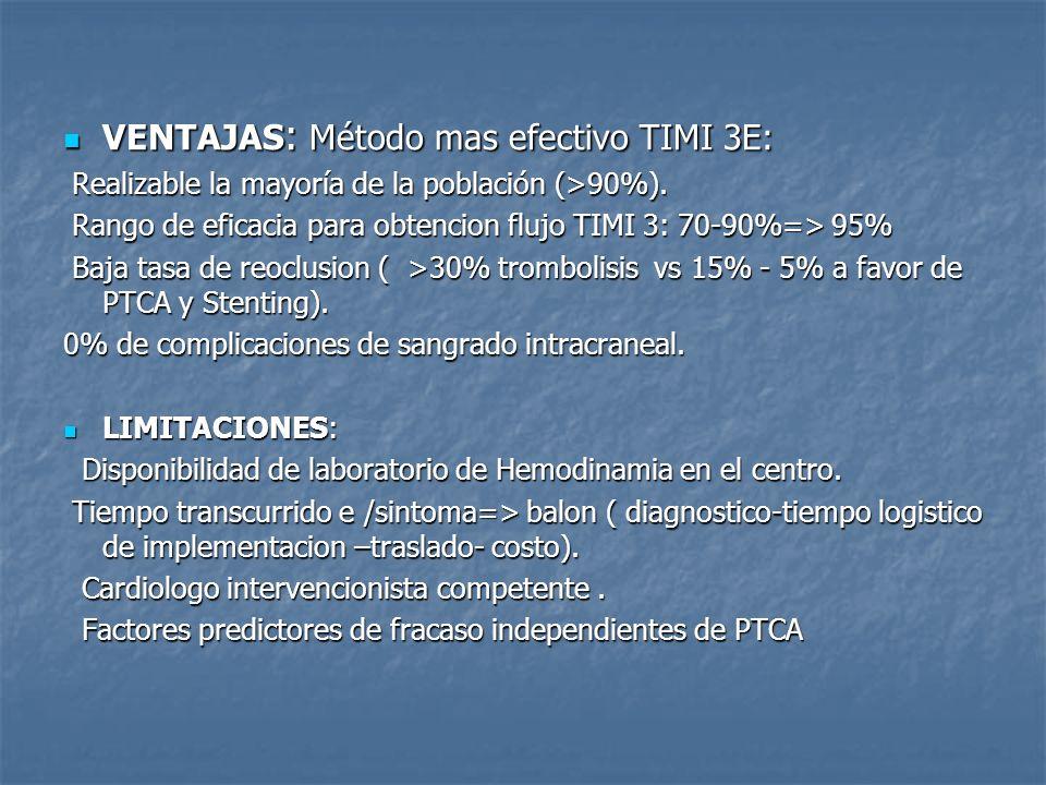 VENTAJAS : Método mas efectivo TIMI 3E: VENTAJAS : Método mas efectivo TIMI 3E: Realizable la mayoría de la población (>90%). Realizable la mayoría de