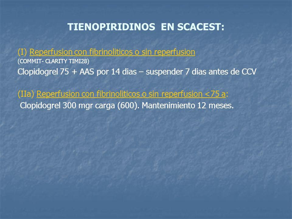 TIENOPIRIDINOS EN SCACEST: (I) Reperfusion con fibrinoliticos o sin reperfusion (COMMIT- CLARITY TIMI28) Clopidogrel 75 + AAS por 14 dias – suspender