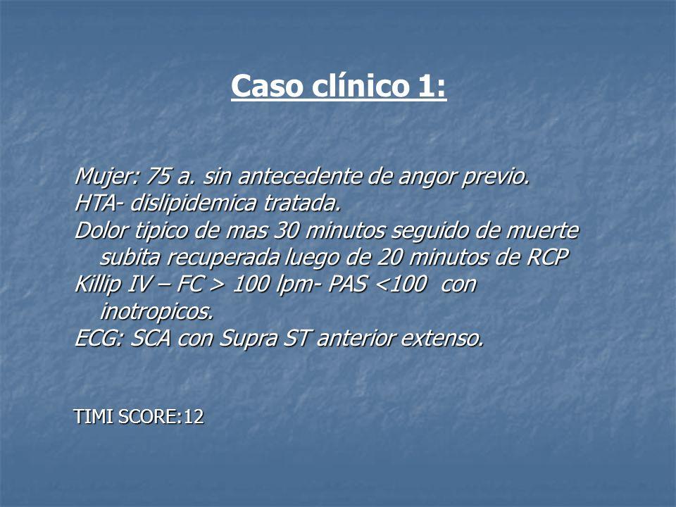 Caso clínico 1: Mujer: 75 a. sin antecedente de angor previo. HTA- dislipidemica tratada. Dolor tipico de mas 30 minutos seguido de muerte subita recu