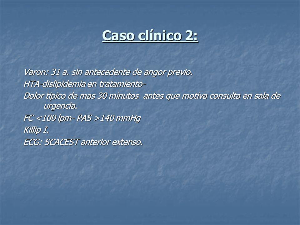 Caso clínico 2: Varon: 31 a. sin antecedente de angor previo. HTA-dislipidemia en tratamiento- Dolor tipico de mas 30 minutos antes que motiva consult