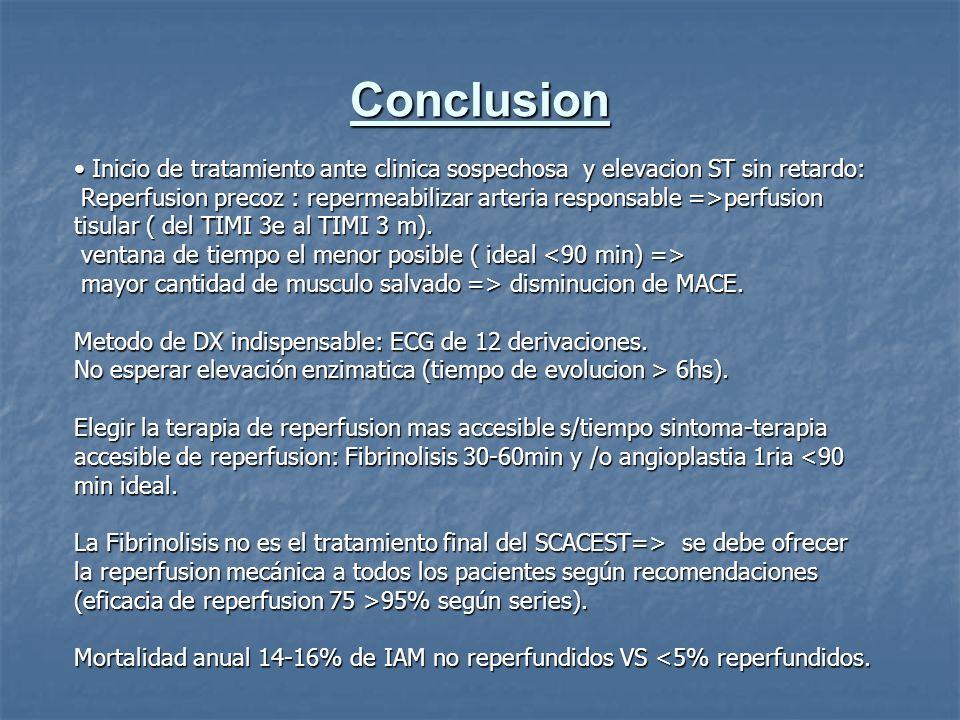 Conclusion Inicio de tratamiento ante clinica sospechosa y elevacion ST sin retardo: Inicio de tratamiento ante clinica sospechosa y elevacion ST sin
