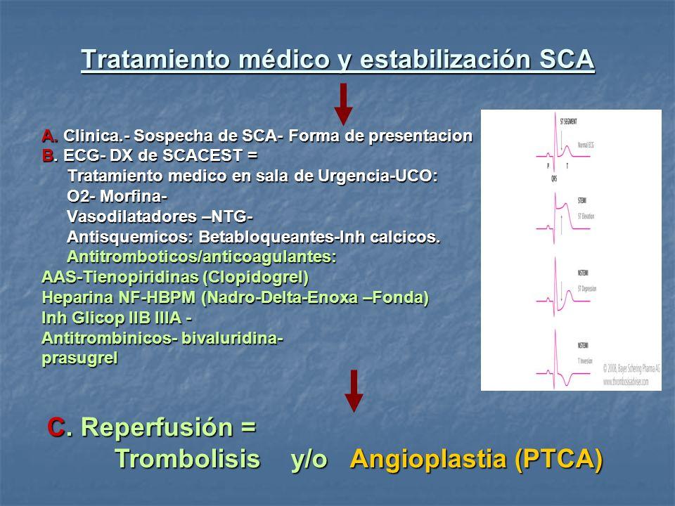 TIENOPIRIDINOS EN SCACEST: (I) Reperfusion con fibrinoliticos o sin reperfusion (COMMIT- CLARITY TIMI28) Clopidogrel 75 + AAS por 14 dias – suspender 7 dias antes de CCV (IIa) Reperfusion con fibrinoliticos o sin reperfusion <75 a: Clopidogrel 300 mgr carga (600).