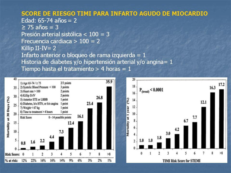 SCORE DE RIESGO TIMI PARA INFARTO AGUDO DE MIOCARDIO Edad: 65-74 años= 2 75 años = 3 Presión arterial sistólica < 100 = 3 Frecuencia cardiaca > 100 =