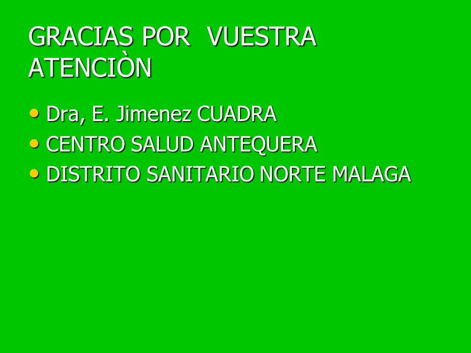 GRACIAS POR VUESTRA ATENCIÒN Dra, E. Jimenez CUADRA Dra, E. Jimenez CUADRA CENTRO SALUD ANTEQUERA CENTRO SALUD ANTEQUERA DISTRITO SANITARIO NORTE MALA