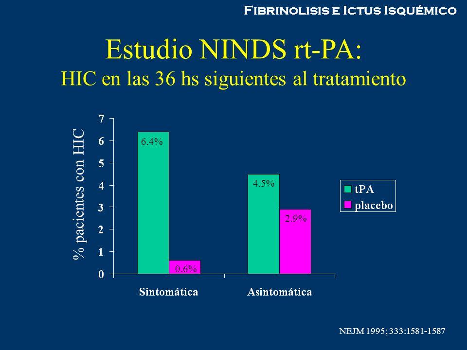 Fibrinolisis e Ictus Isquémico Estudio NINDS rt-PA: HIC en las 36 hs siguientes al tratamiento % pacientes con HIC 6.4% 0.6% 4.5% 2.9% NEJM 1995; 333: