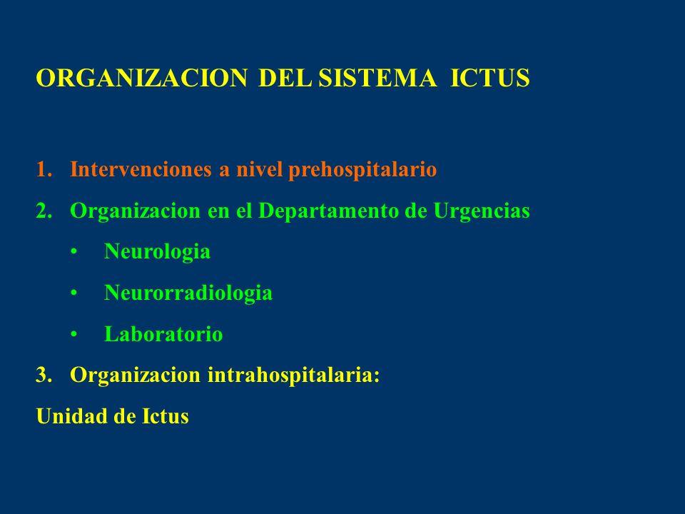 ORGANIZACION DEL SISTEMA ICTUS 1.Intervenciones a nivel prehospitalario 2.Organizacion en el Departamento de Urgencias Neurologia Neurorradiologia Lab