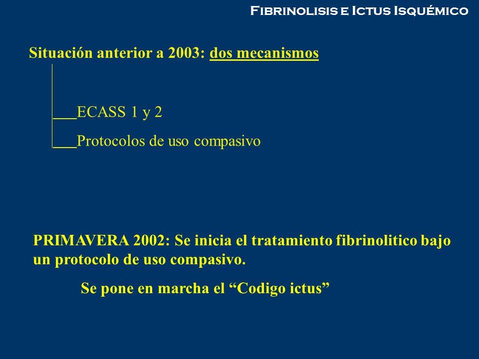 PRIMAVERA 2002: Se inicia el tratamiento fibrinolitico bajo un protocolo de uso compasivo. Se pone en marcha el Codigo ictus Situación anterior a 2003