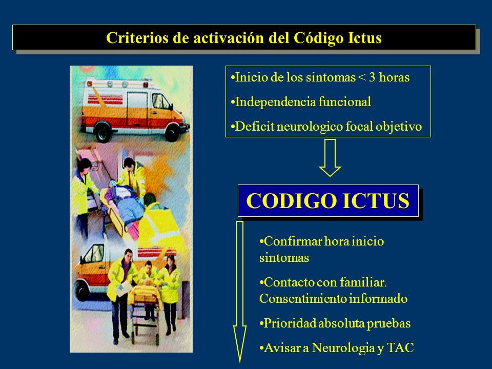 Criterios de activación del Código Ictus Inicio de los sintomas < 3 horas Independencia funcional Deficit neurologico focal objetivo CODIGO ICTUS Conf