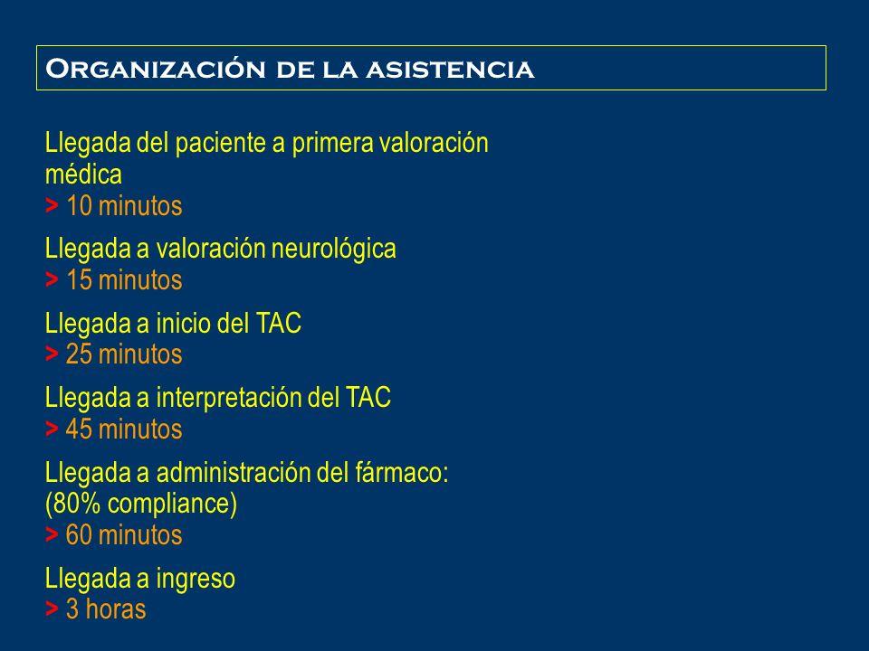 Organización de la asistencia Llegada del paciente a primera valoración médica > 10 minutos Llegada a valoración neurológica > 15 minutos Llegada a in
