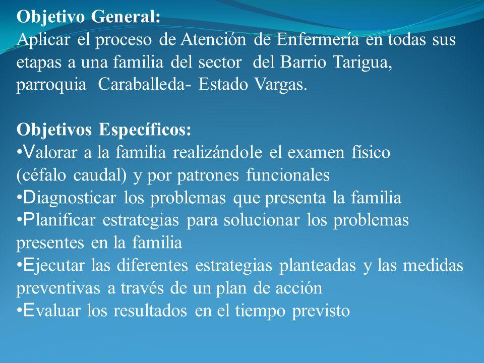 Objetivo General: Aplicar el proceso de Atención de Enfermería en todas sus etapas a una familia del sector del Barrio Tarigua, parroquia Caraballeda-