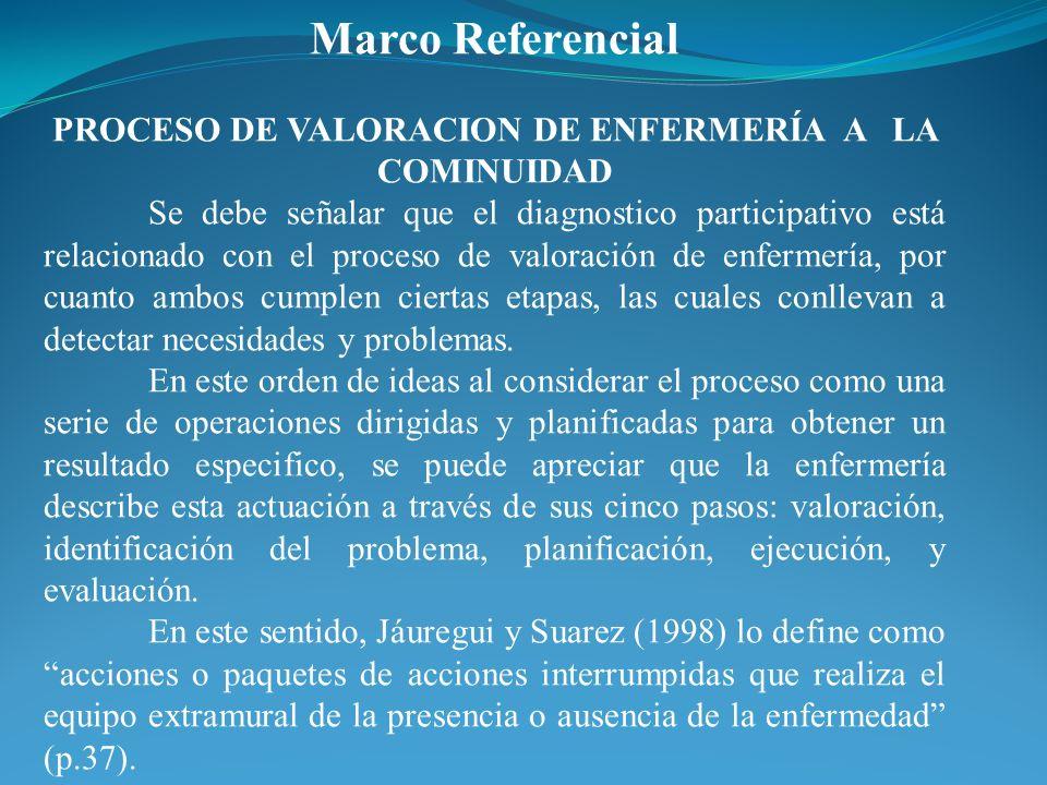 Marco Referencial PROCESO DE VALORACION DE ENFERMERÍA A LA COMINUIDAD Se debe señalar que el diagnostico participativo está relacionado con el proceso
