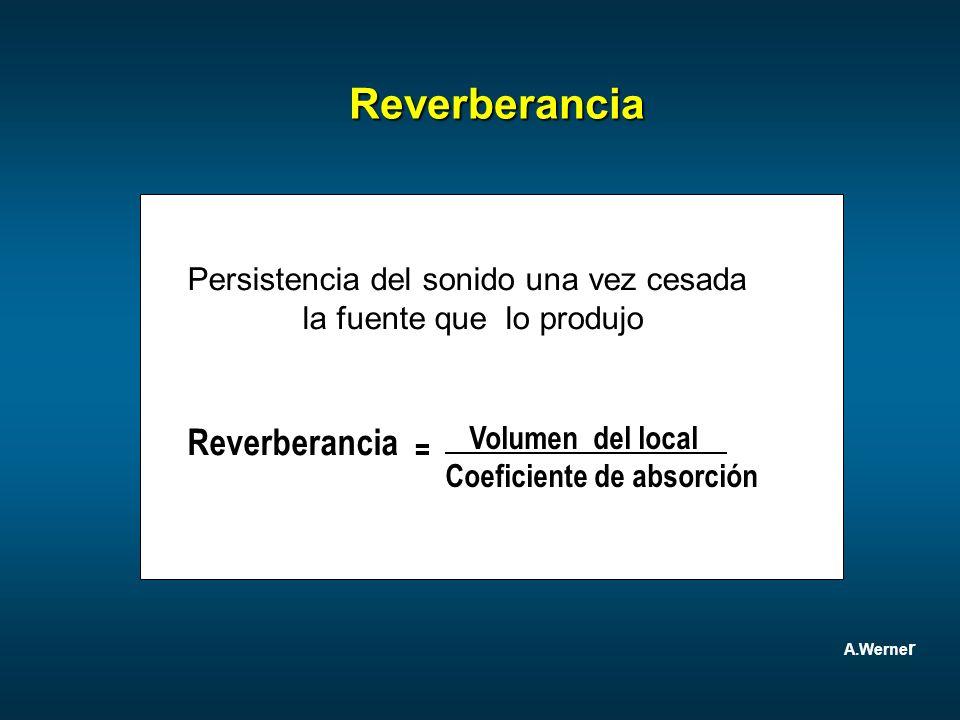 Reverberancia Persistencia del sonido una vez cesada la fuente que lo produjo = Volumen del local Coeficiente de absorción Reverberancia A.Werne r