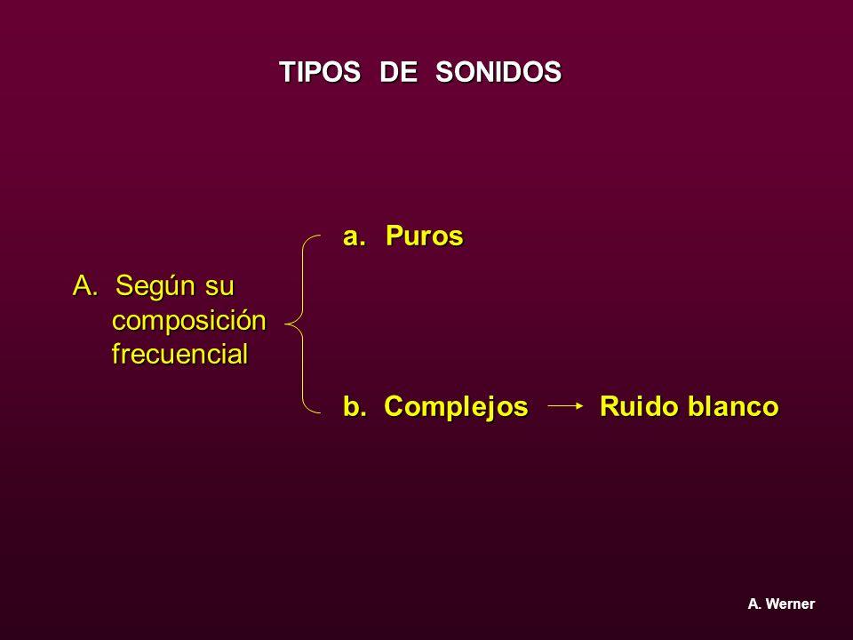 TIPOS DE SONIDOS A.Según su composición composición frecuencial frecuencial a.Puros b. Complejos Ruido blanco A. Werner