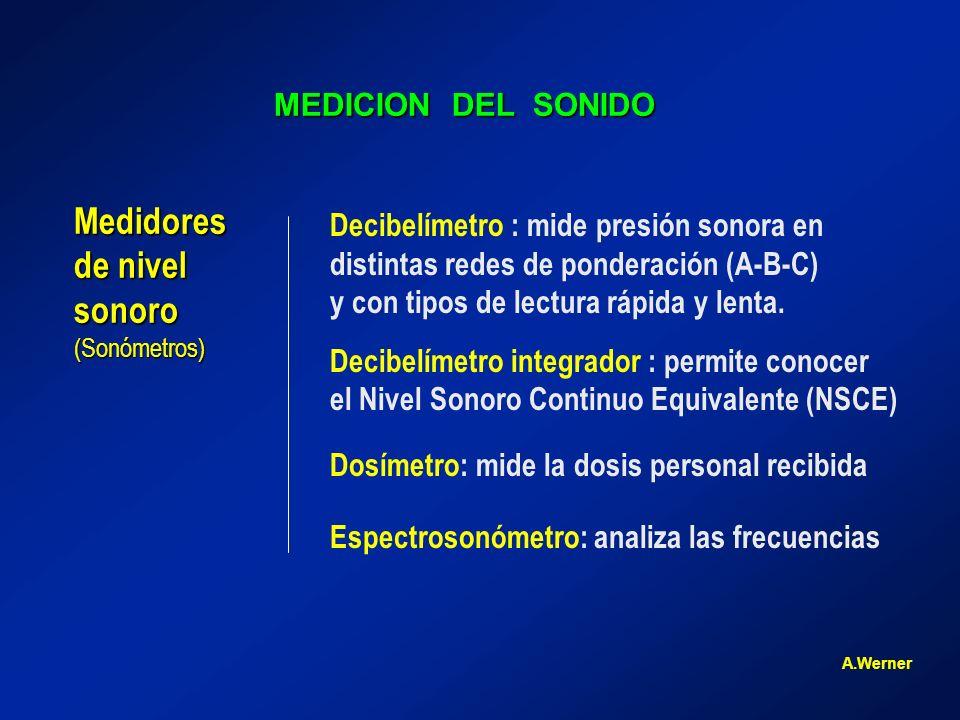 MEDICION DEL SONIDO Medidores de nivel sonoro(Sonómetros) A.Werner Decibelímetro : mide presión sonora en distintas redes de ponderación (A-B-C) y con