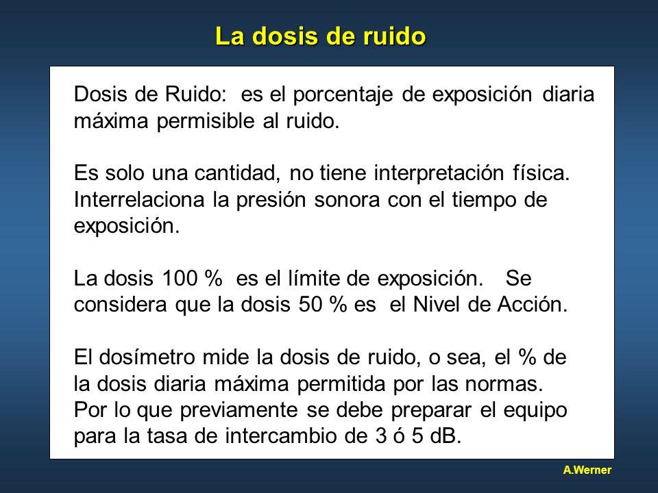 Dosis de Ruido: es el porcentaje de exposición diaria máxima permisible al ruido. Es solo una cantidad, no tiene interpretación física. Interrelaciona