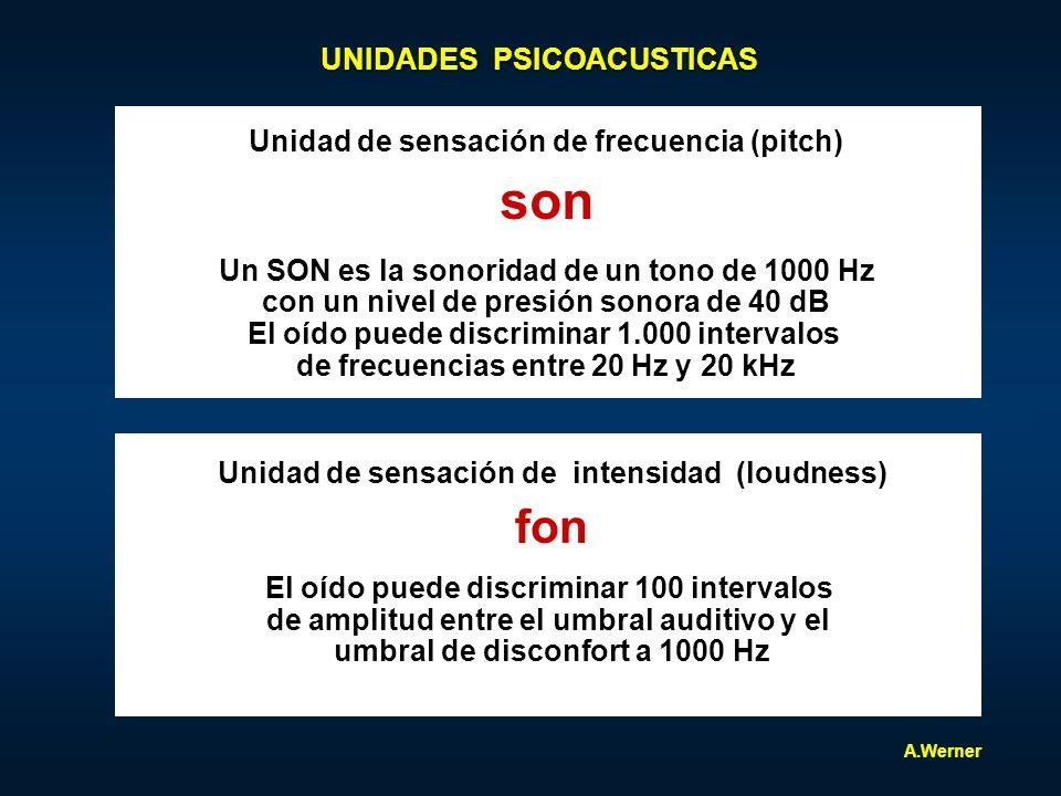 UNIDADES PSICOACUSTICAS Unidad de sensación de frecuencia (pitch) son Un SON es la sonoridad de un tono de 1000 Hz con un nivel de presión sonora de 4
