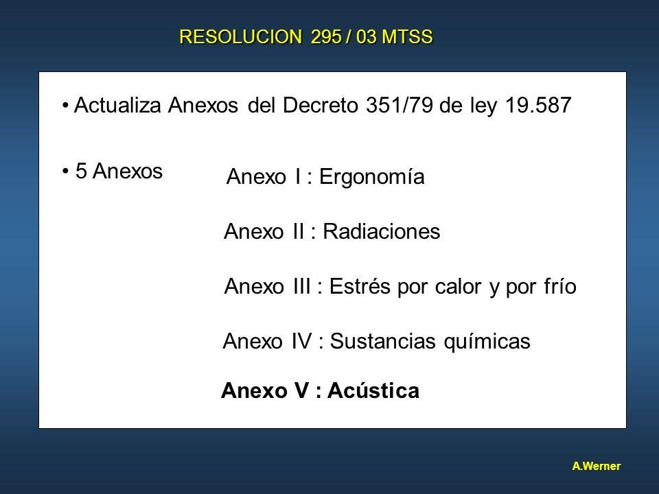 RESOLUCION 295 / 03 MTSS Actualiza Anexos del Decreto 351/79 de ley 19.587 5 Anexos Anexo I : Ergonomía Anexo II : Radiaciones Anexo III : Estrés por