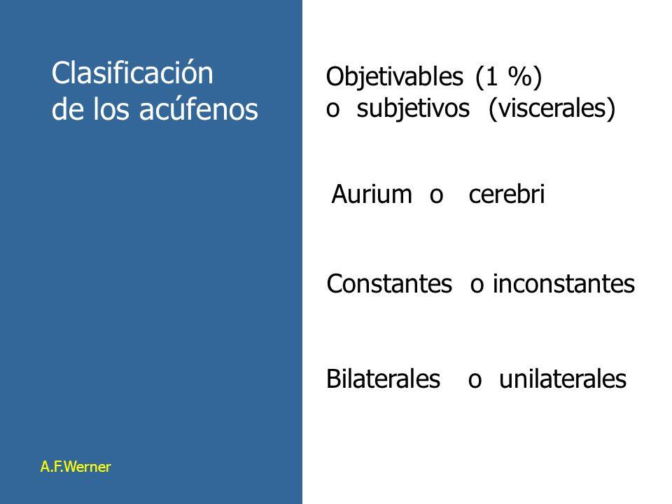 Clasificación de los acúfenos Objetivables (1 %) o subjetivos (viscerales) Aurium o cerebri Constantes o inconstantes Bilaterales o unilaterales A.F.W