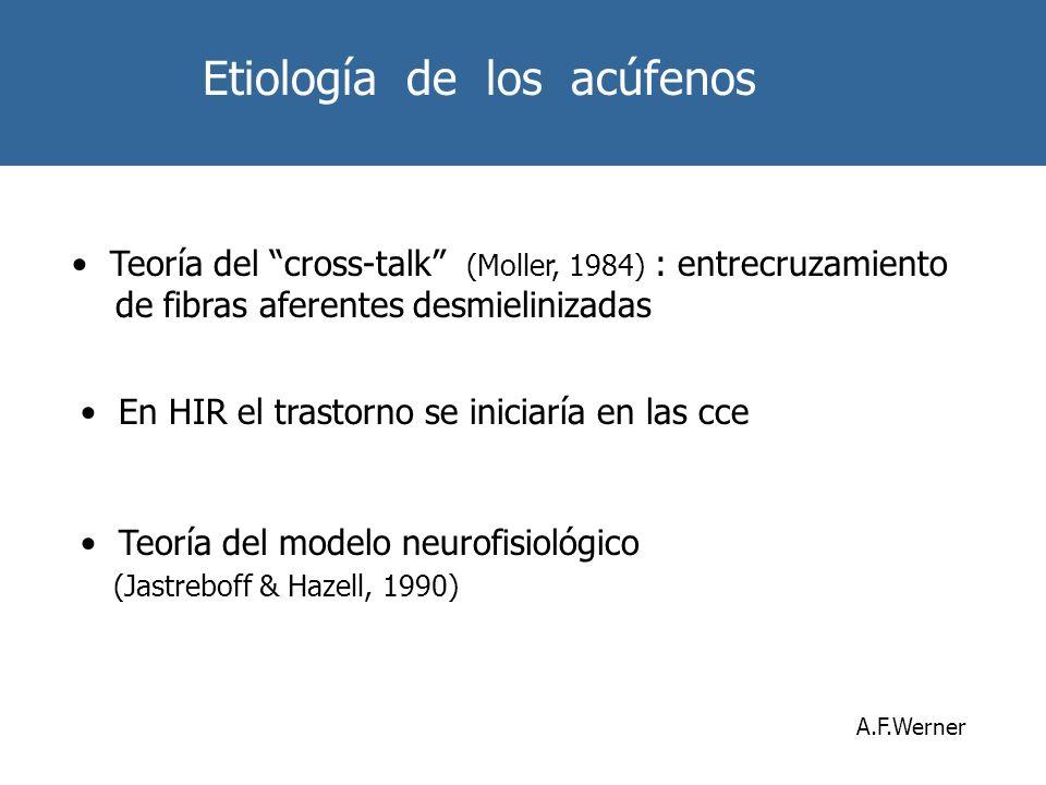 Etiología de los acúfenos Teoría del cross-talk (Moller, 1984) : entrecruzamiento de fibras aferentes desmielinizadas Teoría del modelo neurofisiológi