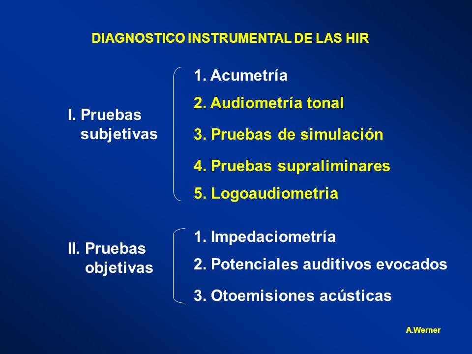 DIAGNOSTICO INSTRUMENTAL DE LAS HIR I. Pruebas subjetivas II. Pruebas objetivas 1. Acumetría 2. Audiometría tonal 3. Pruebas de simulación 4. Pruebas