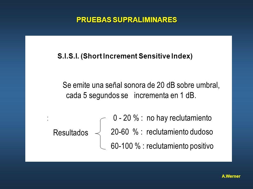 PRUEBAS SUPRALIMINARES A.Werner S.I.S.I. (Short Increment Sensitive Index) Se emite una señal sonora de 20 dB sobre umbral, cada 5 segundos se increme